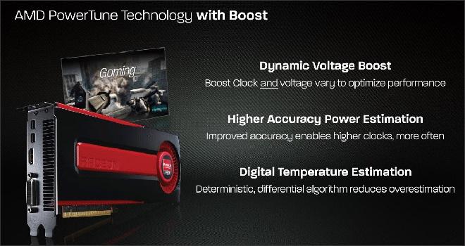 AMD Catalyst 12.7 trae la tecnología DTE a las Radeon HD 7000 Series
