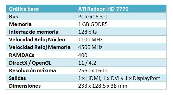 MSI R7770 Power Edition Tabla Especificaciones 1