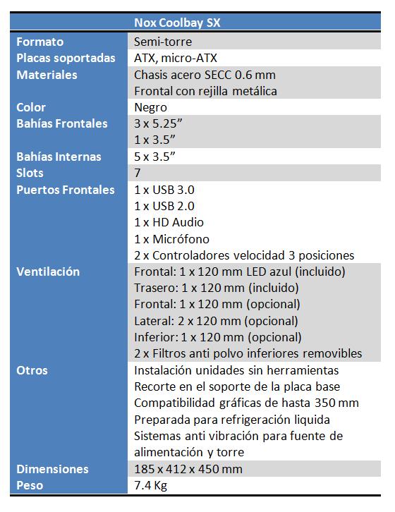 NOX Coolbay SX Caracteristicas 2