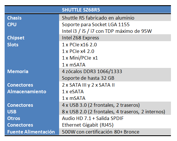 Shuttle SZ68R5 Tabla Caracteristicas Review: Shuttle XPC Barebone SZ68R5