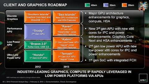Los nuevos drivers beta de AMD muestran 16 nuevos dispositivos