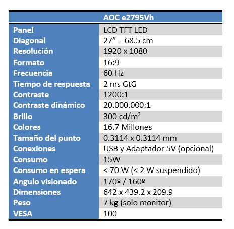 lchapuzasinformatico.com wp content uploads 2012 07 AOC e2795Vh Caracteristicas 1