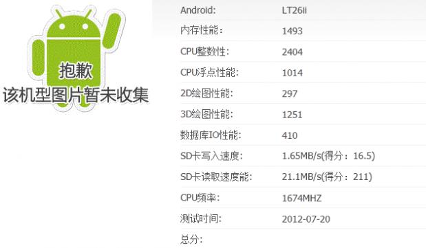 Benchmark Sony Xperia SL 619x361 Se confirma el vitaminado Snapdragon S3 del Sony Xperia SL