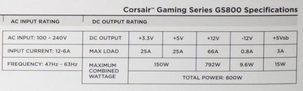 Corsair GS 800 02+++ 619x187 Review: Corsair GS800 V2