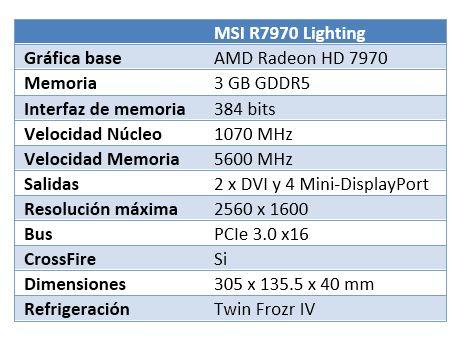 lchapuzasinformatico.com wp content uploads 2012 07 MSI R7970 Lightning Especificaciones 1