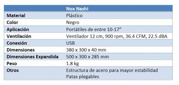 Nox Nashi Caracteristicas 619x296 1