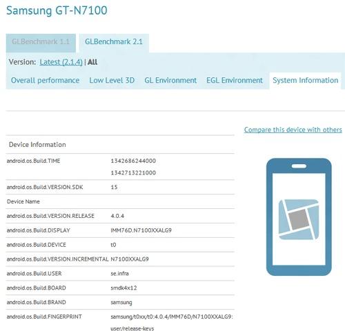 El Samsung Galaxy Note II vería la luz el 15 de Agosto