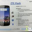 Un ZTE Flash con Snapdragon S4 y cámara de 12MP se pasea por Sprint