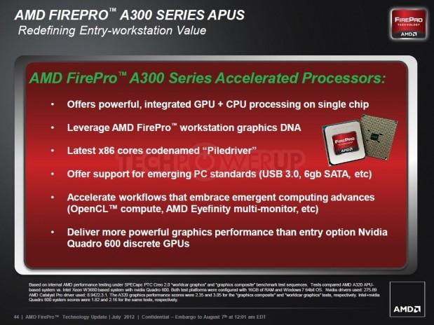 AMD FirePro A320 1 619x464 AMD lanza su primera APU profesional AMD FirePro