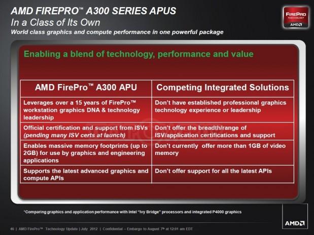 AMD FirePro A320 3 619x464 AMD lanza su primera APU profesional AMD FirePro