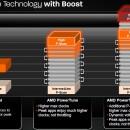 AMD lanza nueva BIOS para su Radeon HD 7950