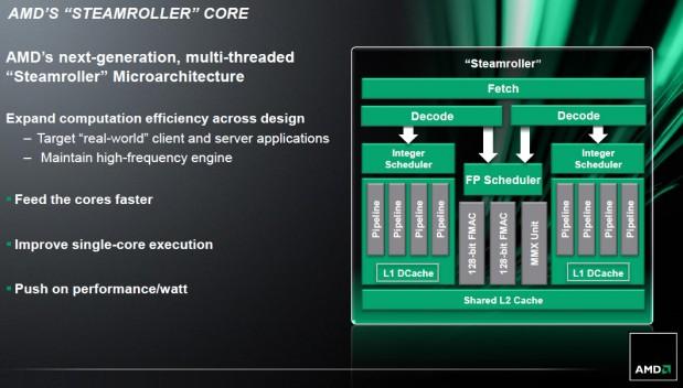 AMD STEAMROLLER 2 619x352 AMD revela una mejora de hasta un 30% de rendimiento con Steamroller