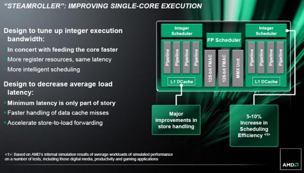 AMD STEAMROLLER 4 619x352 AMD revela una mejora de hasta un 30% de rendimiento con Steamroller