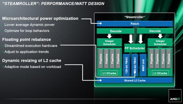 AMD STEAMROLLER 5 619x352 AMD revela una mejora de hasta un 30% de rendimiento con Steamroller