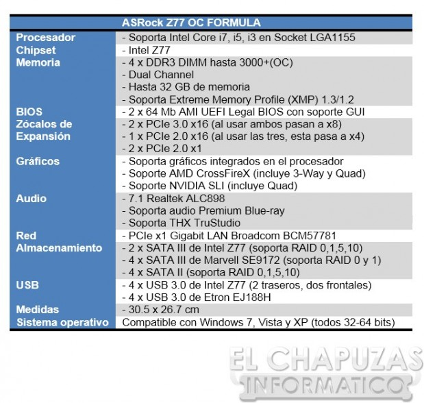 lchapuzasinformatico.com wp content uploads 2012 08 ASRock Z77 OC Formula Especificaciones 619x588 8