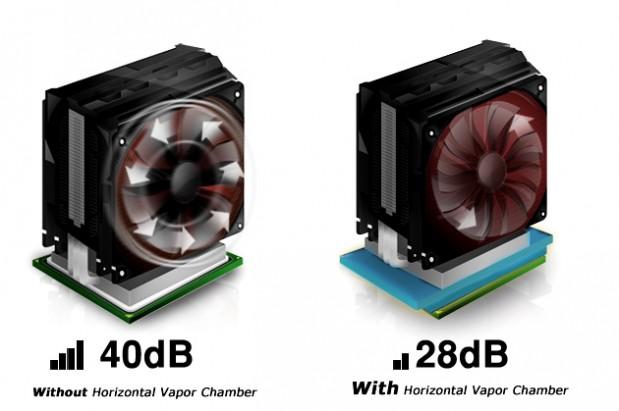 Cooler Master Cámara Vapor Horizontal 2 619x411 Cooler Master montará cámaras de vapor en sus disipadores OEM