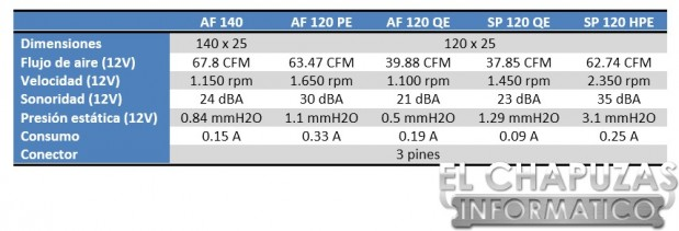 Corsair Air Series Especificaciones 619x211 11