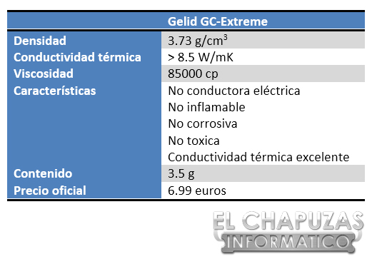 lchapuzasinformatico.com wp content uploads 2012 08 Gelid GC Caract Extreme 6
