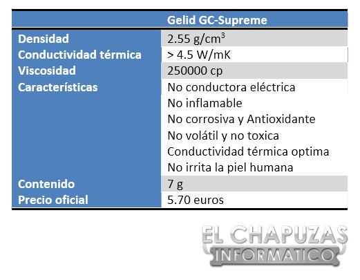Gelid GC Caract Supreme 4