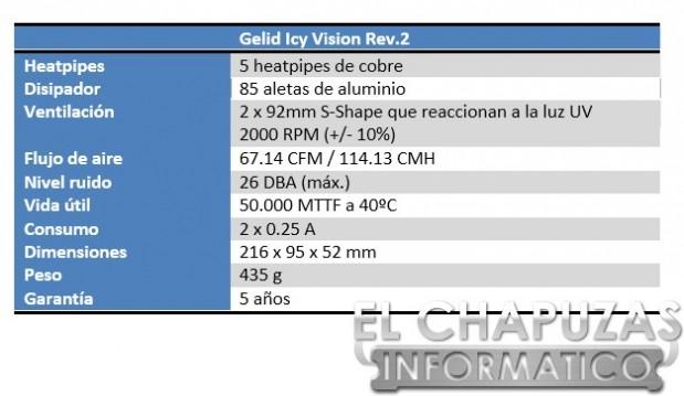 Gelid Icy Vision Rev.2 Especificaciones 619x359 2