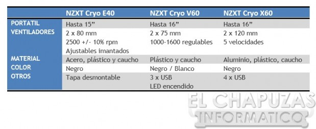 NZXT Cryo E40 V60 X60 Especificaciones 619x253 2