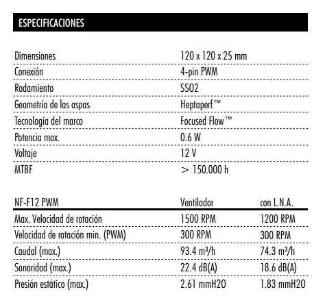 Noctua NF F12 PWM Especificaciones 1