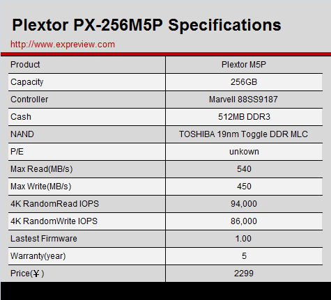 Plextor M5P Plextor PX 256M5P 3 SSD Plextor PX 256M5P a prueba