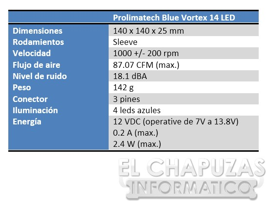 Prolimatech Blue Vortex 14 LED Especificaciones 28