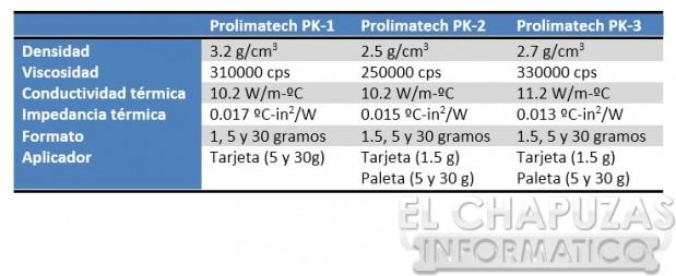 Prolimatech PK Especificaciones 619x253 5