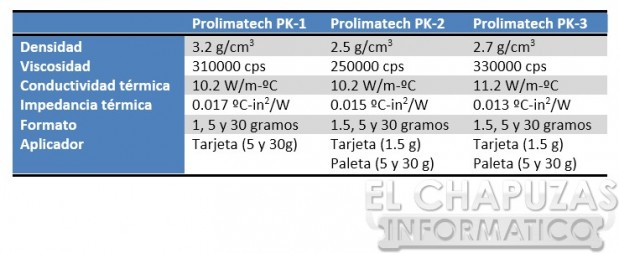 Prolimatech PK Especificaciones 619x253 Review: Prolimatech PK 1, PK 2 y PK 3