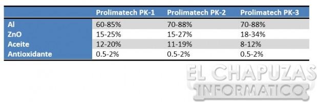Prolimatech PK Materiales 619x200 6