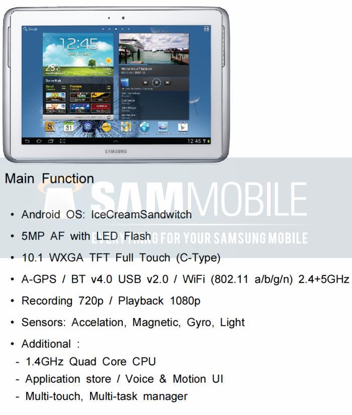 Filtradas las características técnicas del Samsung Galaxy Note 10.1