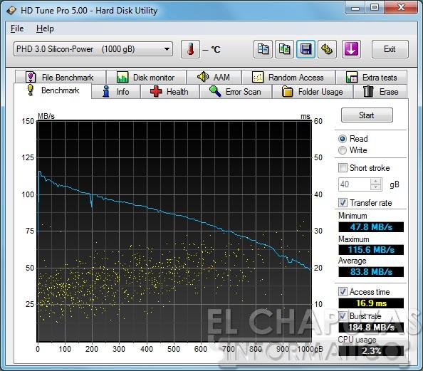 Silicon Power Diamond D05 Pruebas 03 HD Tune Read Review: Silicon Power Diamond D05 1TB