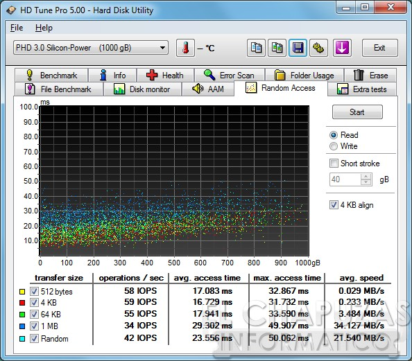 Silicon Power Diamond D05 Pruebas 04 HD Tune Random Acces Review: Silicon Power Diamond D05 1TB