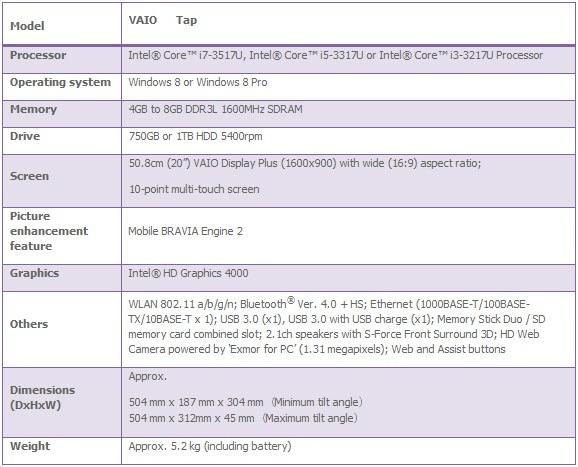 Sony VAIO Tap 20 4 3