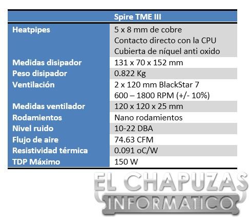 Spire TME III Caracteristicas 5