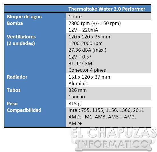 lchapuzasinformatico.com wp content uploads 2012 08 Thermaltake Water 2.0 Performer Caracteristicas 1