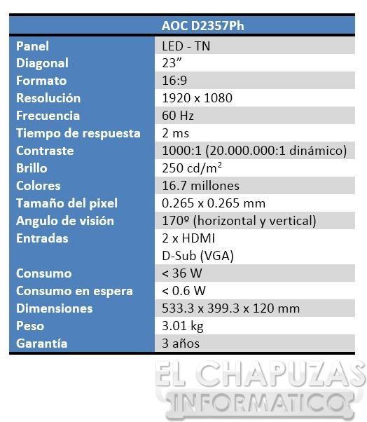 AOC D2357Ph 3D Especificaciones 1