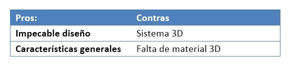 AOC D2357Ph 3D Pros Contras 26