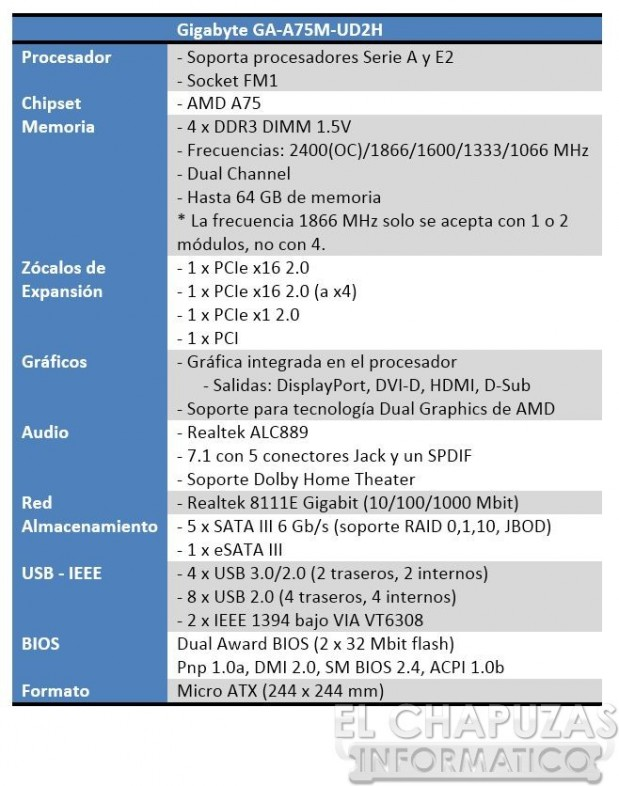 lchapuzasinformatico.com wp content uploads 2012 09 Gigabyte GA A75M UD2H Especificaciones 619x786 1