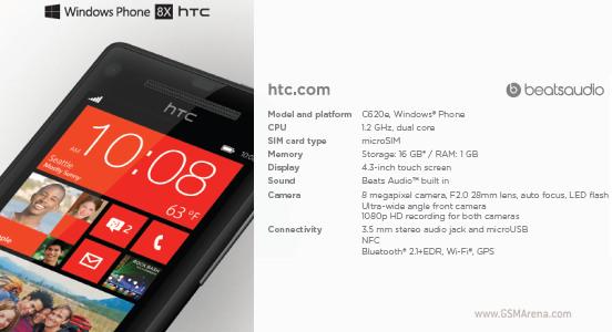 HTC 8X: Un Windows Phone 8 con corazón Snapdragon S4
