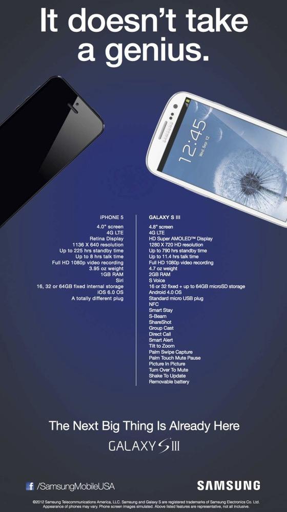 Samsung se mofa del iPhone 5 con su Galaxy S III
