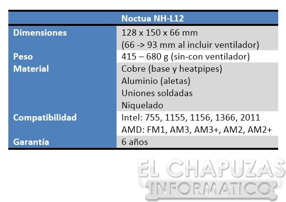 lchapuzasinformatico.com wp content uploads 2012 09 Noctua NH L12 Especificaciones 1