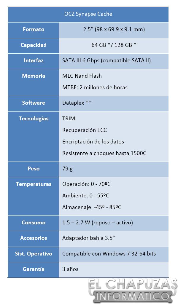 lchapuzasinformatico.com wp content uploads 2012 09 OCZ Synapse Cache Especificaciones 1