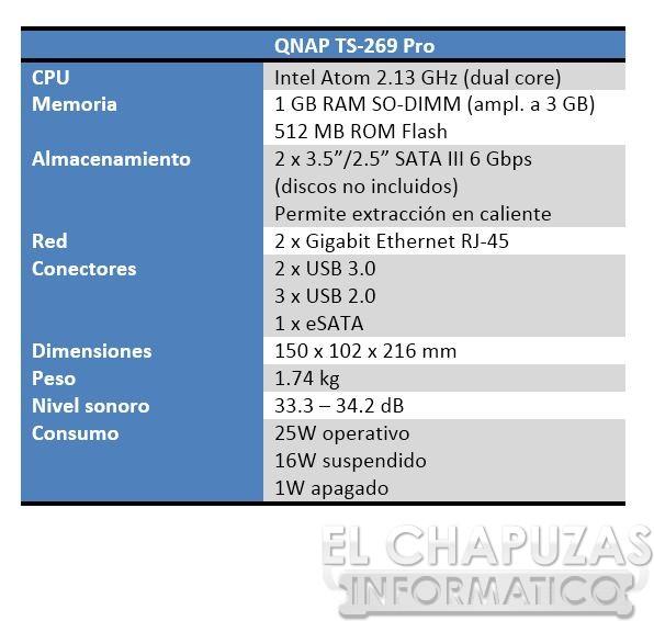 lchapuzasinformatico.com wp content uploads 2012 09 QNAP TS 269 Pro Especificaciones 1