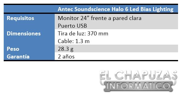 lchapuzasinformatico.com wp content uploads 2012 10 Antec Soundscience Halo 6 Led Bias Lighting Especificaciones 2