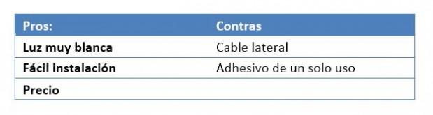 lchapuzasinformatico.com wp content uploads 2012 10 Antec Soundscience Halo 6 Led Bias Lighting Pros Contras 619x165 14