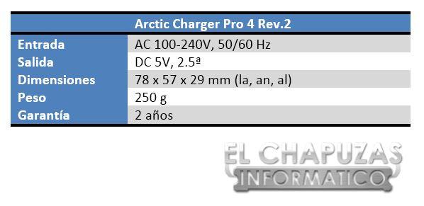 Arctic Charger Pro 4 Rev.2 Especificaciones Review: Arctic Charger Pro 4 Rev.2