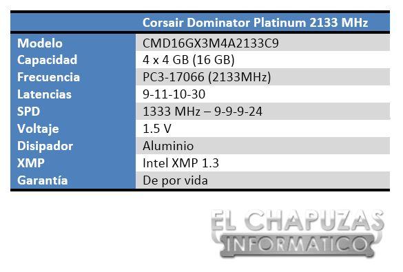 lchapuzasinformatico.com wp content uploads 2012 10 Corsair Dominator Platinum 2133 MHz 16 GB Especificaciones 2