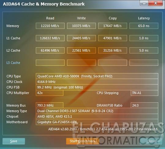 lchapuzasinformatico.com wp content uploads 2012 10 Gigabyte F2A85A UP4 Aida 34
